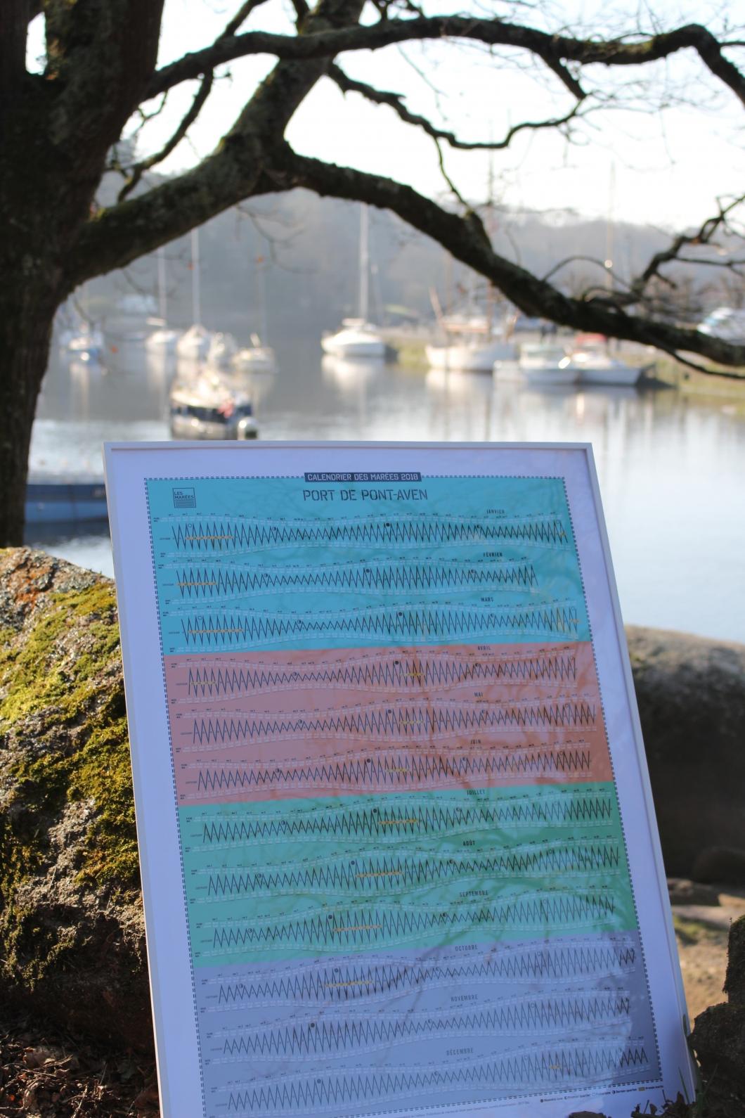 Le calendrier des marées